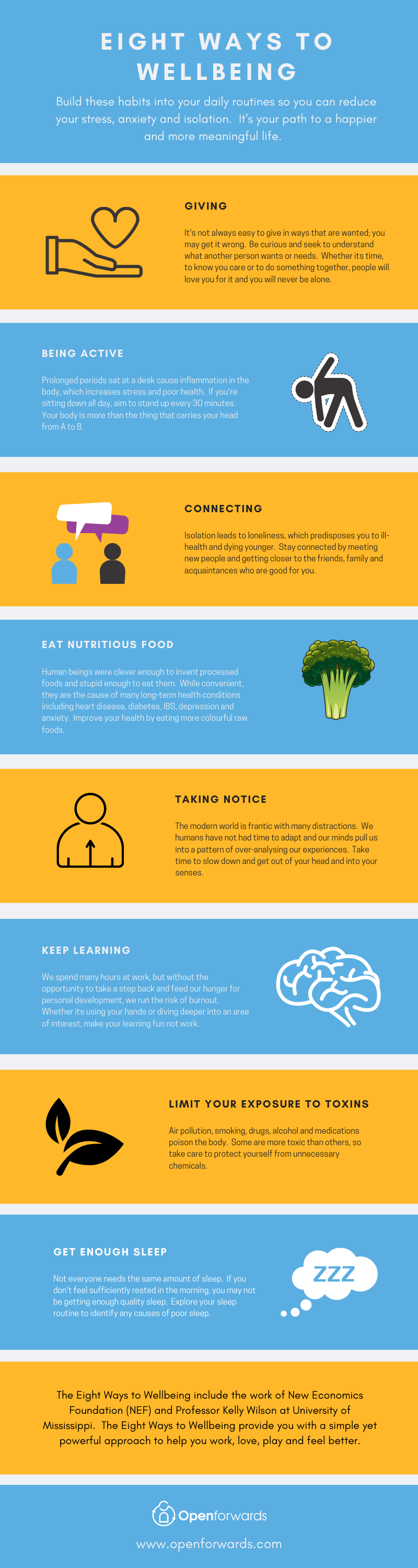Eight Ways to Wellbeing